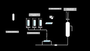 Schema instalare pentru ozonatoare apa - Primozone